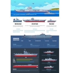 Military fleet infographics vector