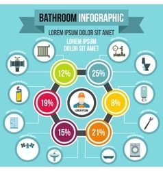 Bathroom infographic flat style vector