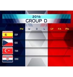 European soccer group d vector