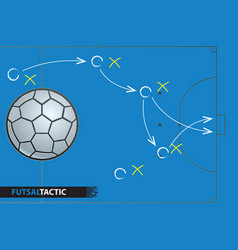 futsal game strategy plan vector image vector image