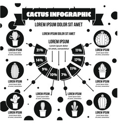 Cactus infographic concept simple style vector