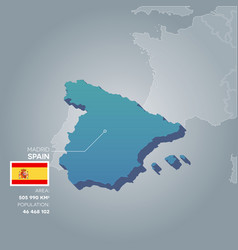 Spain information map vector