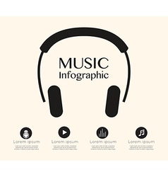 Music infographic with headphone vector