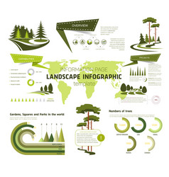 Landscape design infographic template design vector