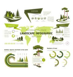 landscape design infographic template design vector image