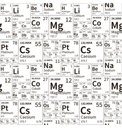 Chemical elements from periodic table black and vector