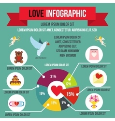 Love infographic flat style vector