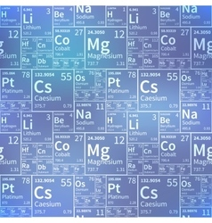 Chemical elements from periodic table white icons vector image