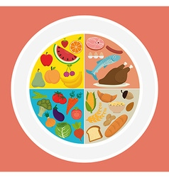 Food digital design vector image