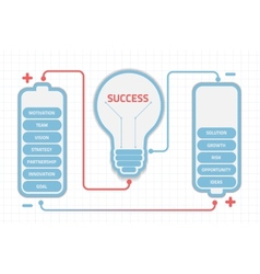 Bulb success vector
