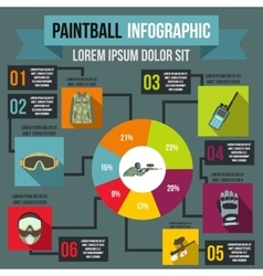 Paintball infographic flat style vector image vector image