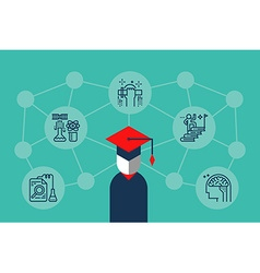 Education knowledge vector