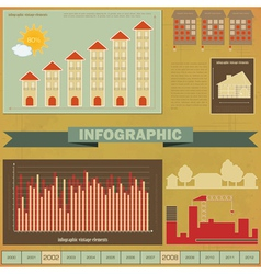 Vintage infographics set - house construction vector