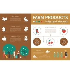 Farm products infographic flat vector