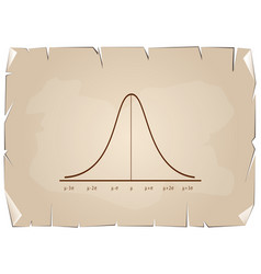 Normal distribution curve chart on old paper backg vector