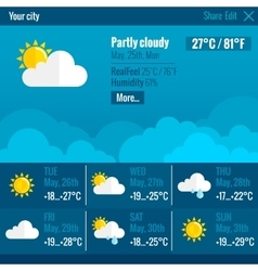 Weather interface flat concept vector