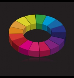 3d color wheel vector image vector image