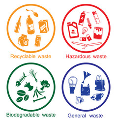 Waste types icon set vector