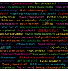 Happy birthday in different languages vector