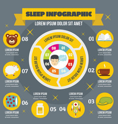 Sleep infographic concept flat style vector