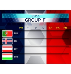 European soccer group f vector