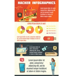 Hacers criminal activity infographic cartoon vector