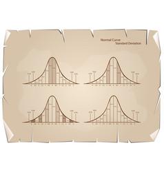 Set of normal distribution diagram on old paper ba vector