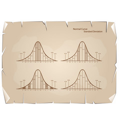 set of normal distribution diagram on old paper ba vector image vector image