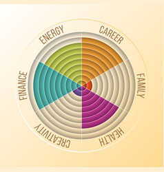 Papercut wheel of life diagram coaching tool in vector