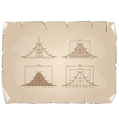Set of normal distribution diagram on old paper ba vector