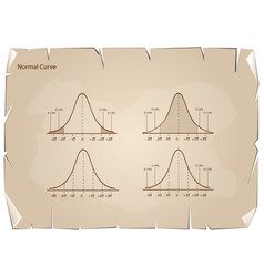 Collection of normal distribution diagram on old p vector