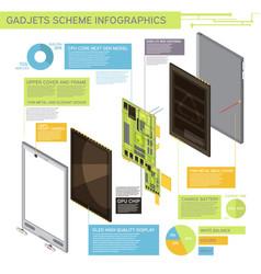 Gadgets scheme infographics vector