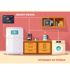 Internet Of Things Kitchen Retro Poster vector image