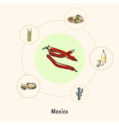 Famous mexico symbols doodle concept vector