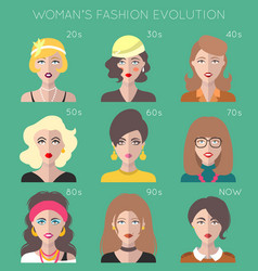 100 years of beauty female fashion evolution vector