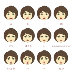 Set of character lip-sync vector