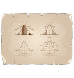 Set of normal distribution chart on old paper back vector