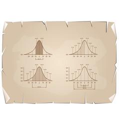 set of standard deviation chart on old paper backg vector image