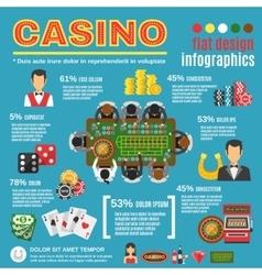 Casino Infographic Set vector image