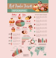 Bakery desserts calories infographics vector