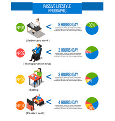 Sedentary life mode infogaphics vector