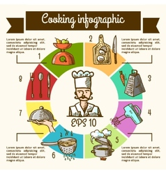 Cooking infographic sketch vector