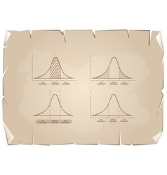 Standard deviation diagram graph on old paper back vector
