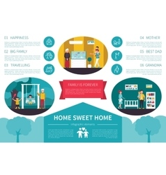 Home Sweet infographic flat vector image