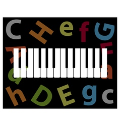 Piano keys and note names vector
