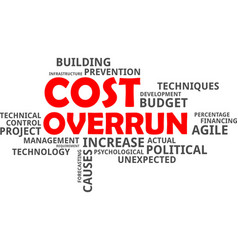 Word cloud - cost overrun vector