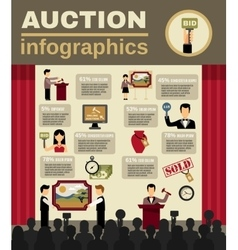Auction infographic set vector