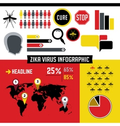 Zika virus infographic vector