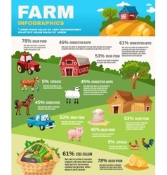 Farm infographics set vector