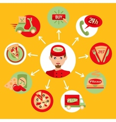 Pizza delivery boy icons set vector